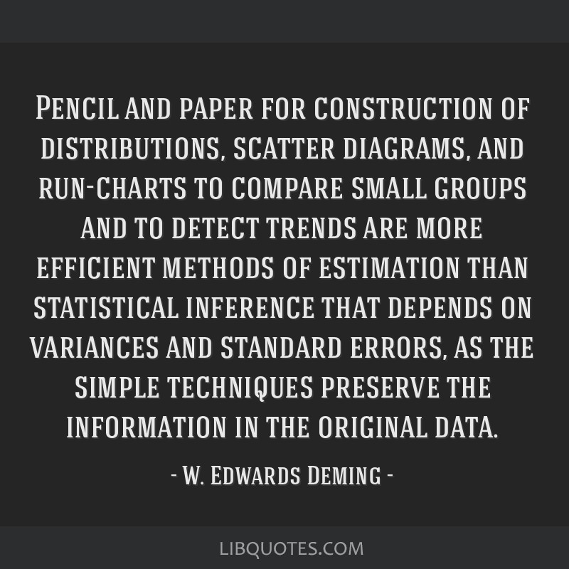 Pencil and paper for construction of distributions, scatter diagrams, and run-charts to compare small groups and to detect trends are more efficient...